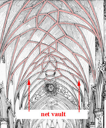 Glossary of Medieval Art and Architecture:netvault.
