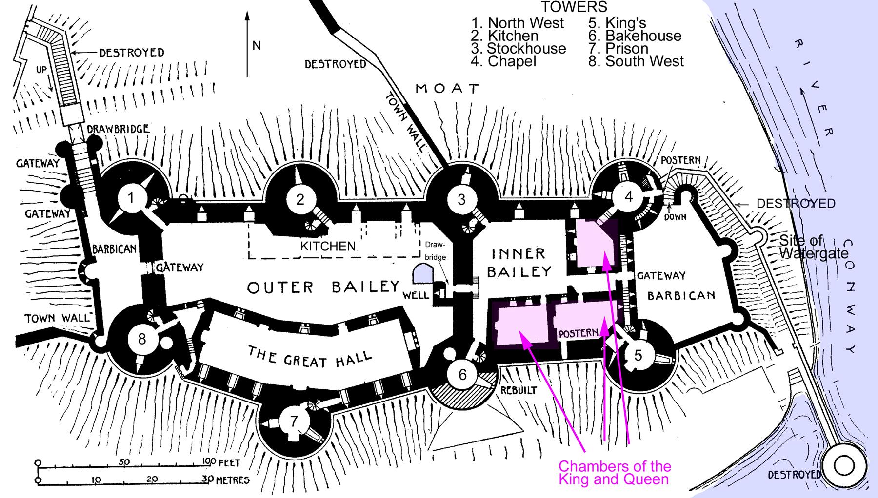 Medieval Conway Castle