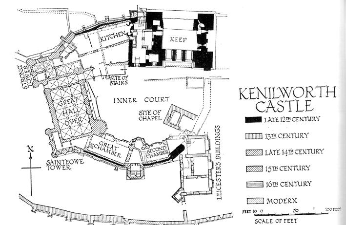 Medieval Kenilsworth Castle