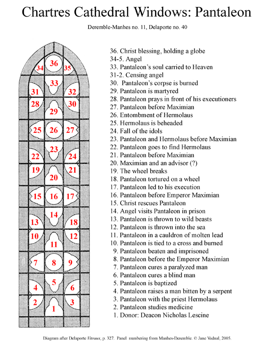 a structural description of chartres cathedral in france Our lady of chartres cathedral - a masterpiece of religious art, known worldwide for its 176 stained glass windows one of the most beautiful cathedral in france.