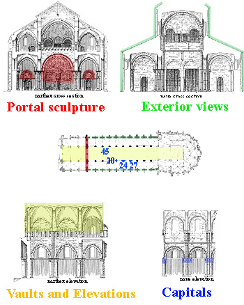 Romanesque Architecture Diagram Click On Diagram Below To