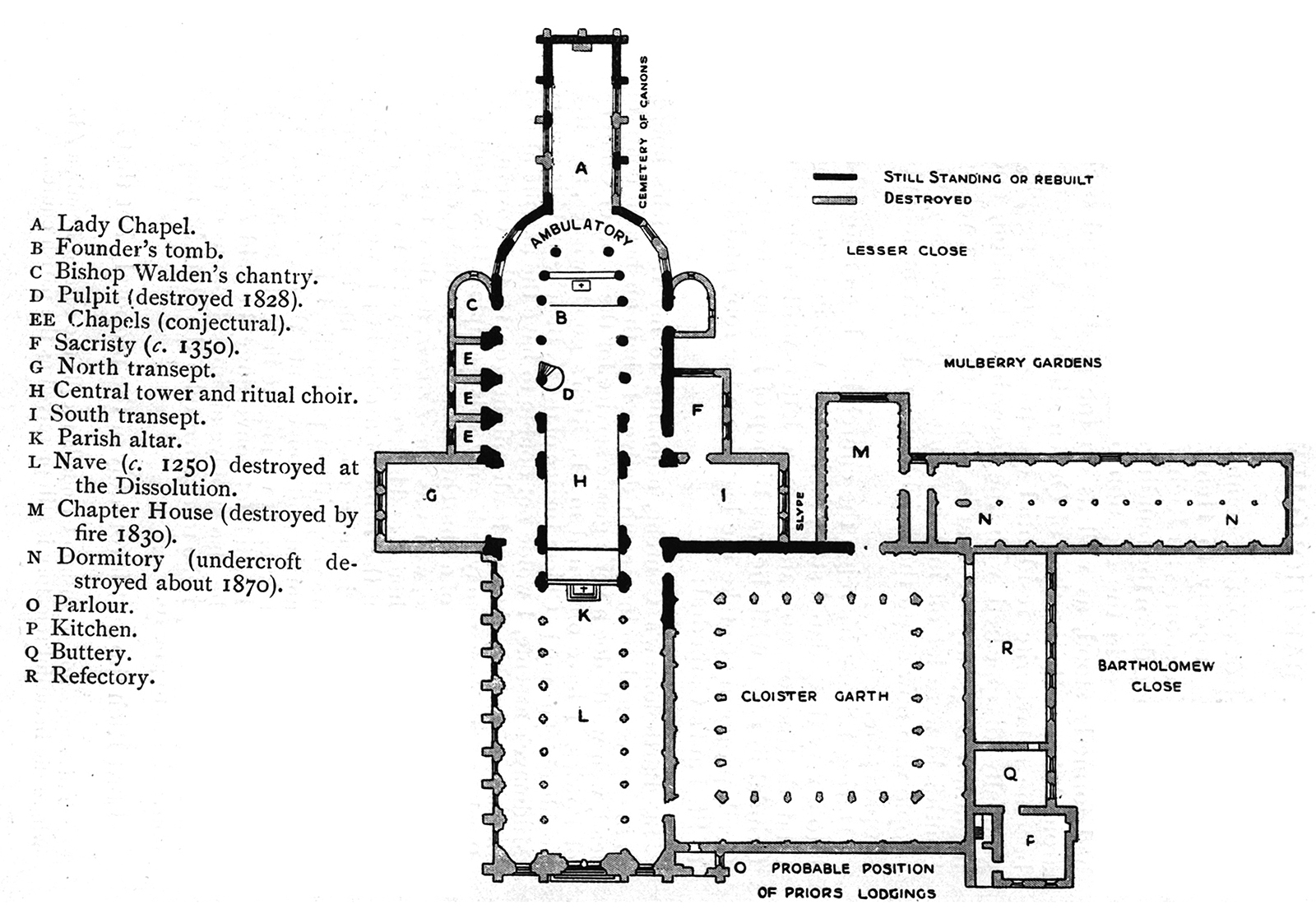 Medieval Priory Of St Bartholomew The Great General Images Diagram Parts Bridge Needed To Build House Archive Image